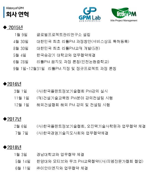 History of GPM.jpg