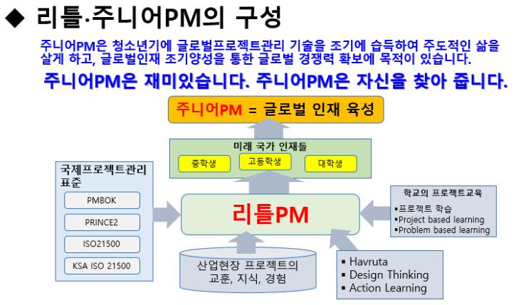 리틀주니어PM구성.png